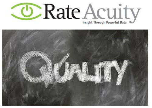 RateAcuity provides quality data